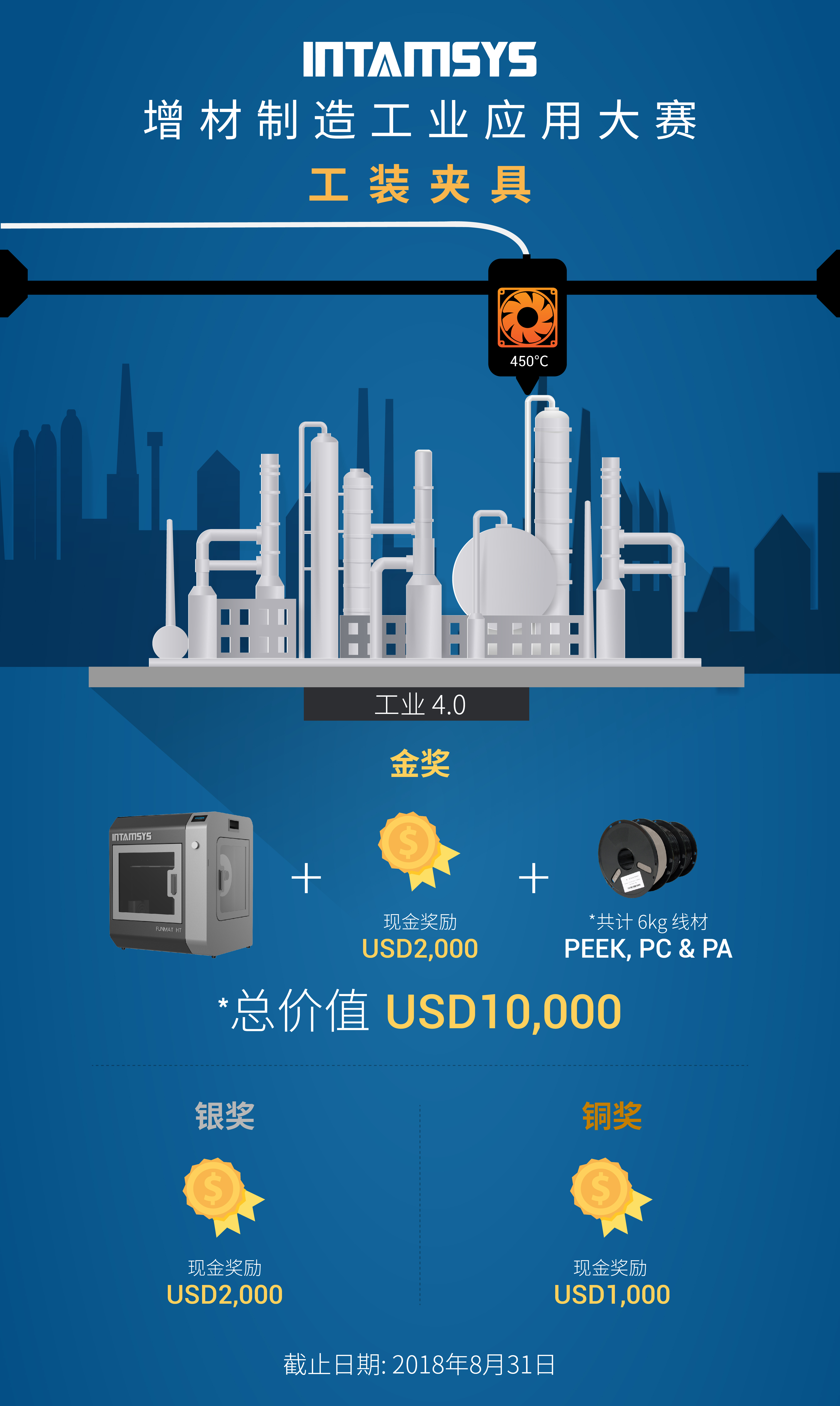 INTAMSYS Industrial 3D Global Competition CN